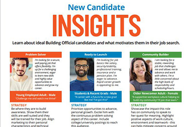 New Candidate Insights