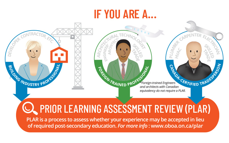 plar-assess-graphic