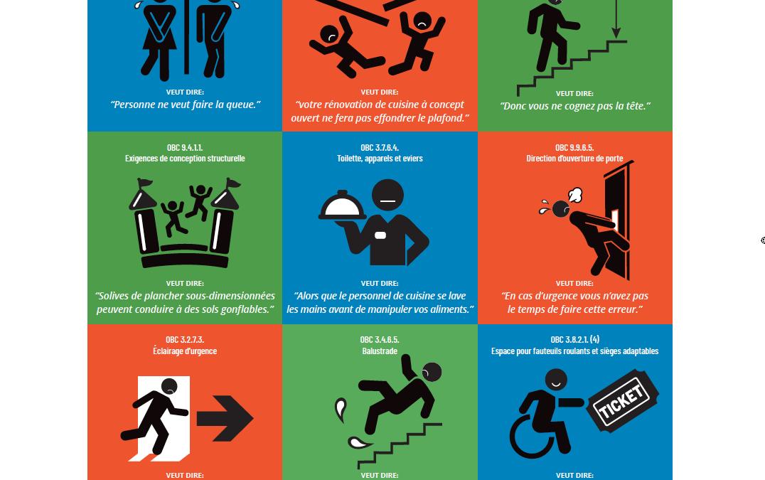 2019 Building Safety Month Poster (français)